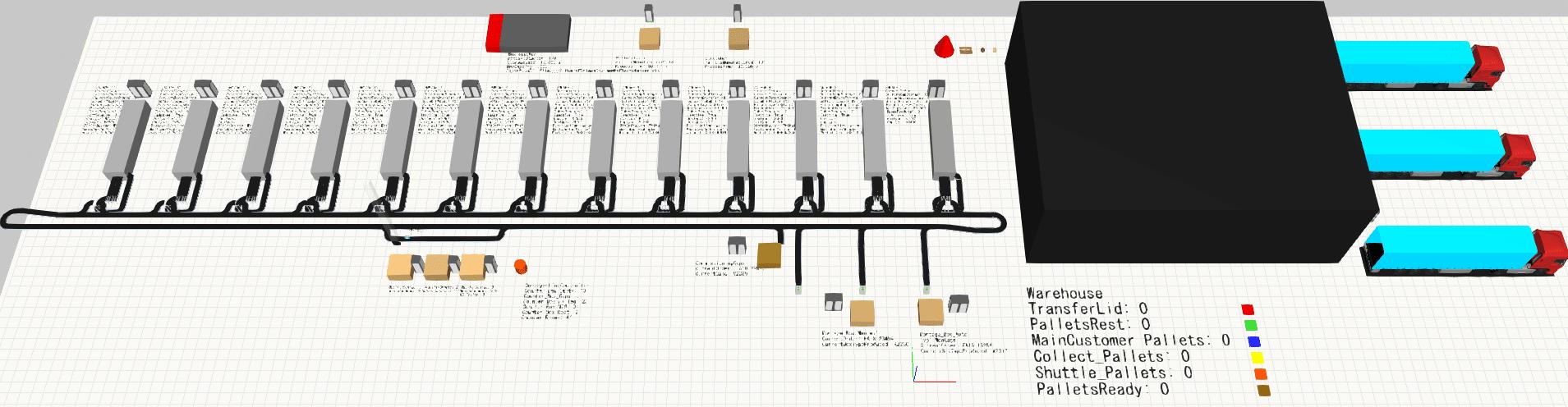 Tubing 4.0 - Simulation einer Greenfield Fab-Erweiterung