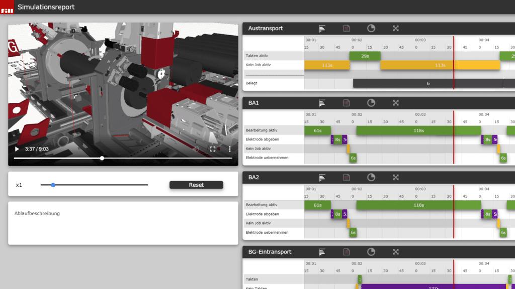 Simulationsreport von Fill